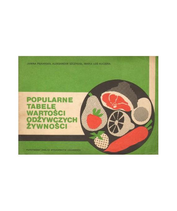 Popularne tabele wartości odżywczych żywności